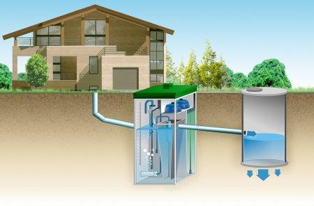 Система автономной канализаци